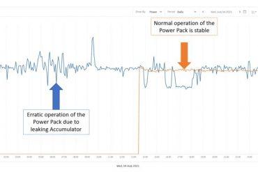 CEMEX senkt Energieverbrauch mit der PowerRadar™ Lösung
